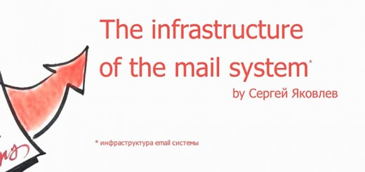 infrastructure-of-the-mail-system